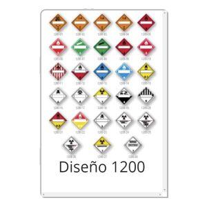 Señalamientos de Identificación de Sustancias Peligrosas - CessaComercializadora.com